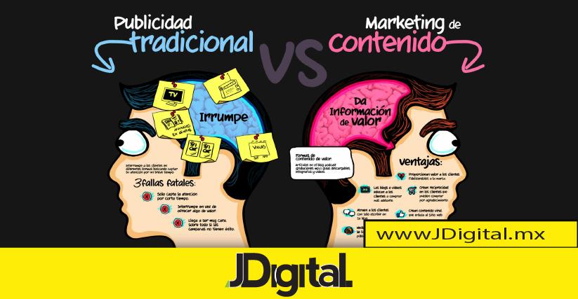 Marketing de Contenido vs Publicidad