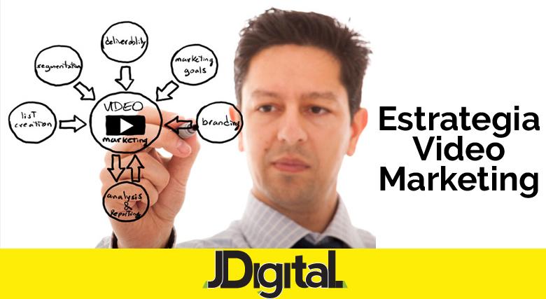 Estrategia Video marketing: las claves del éxito