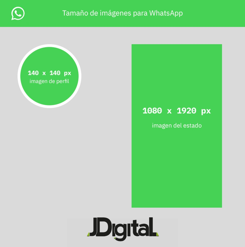 redes-sociales-2020-whatsApp