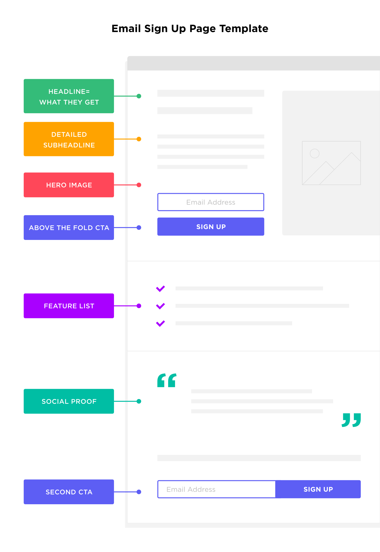 Email Sign Up Page Template
