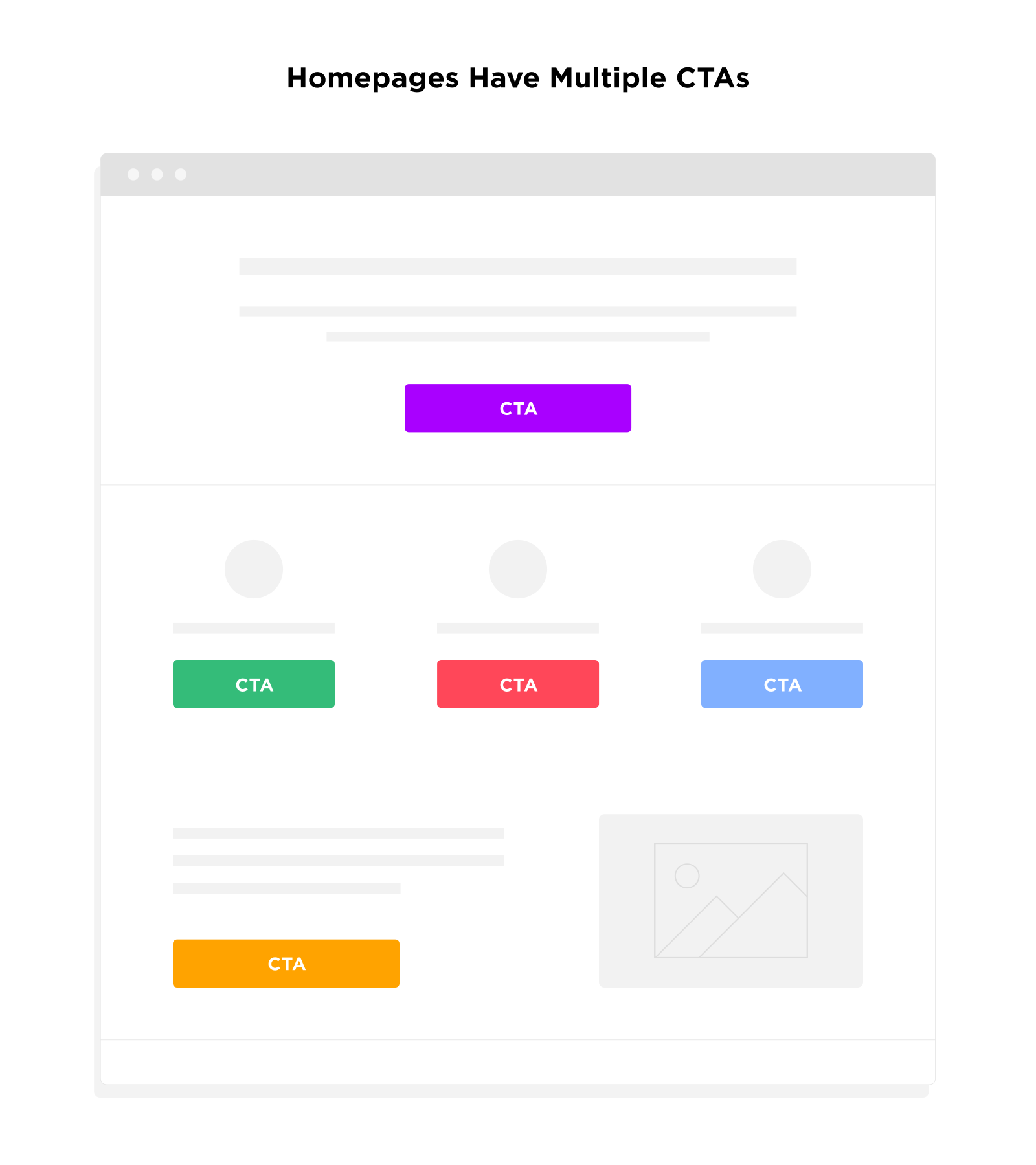 Homepages Have Multiple CTAs