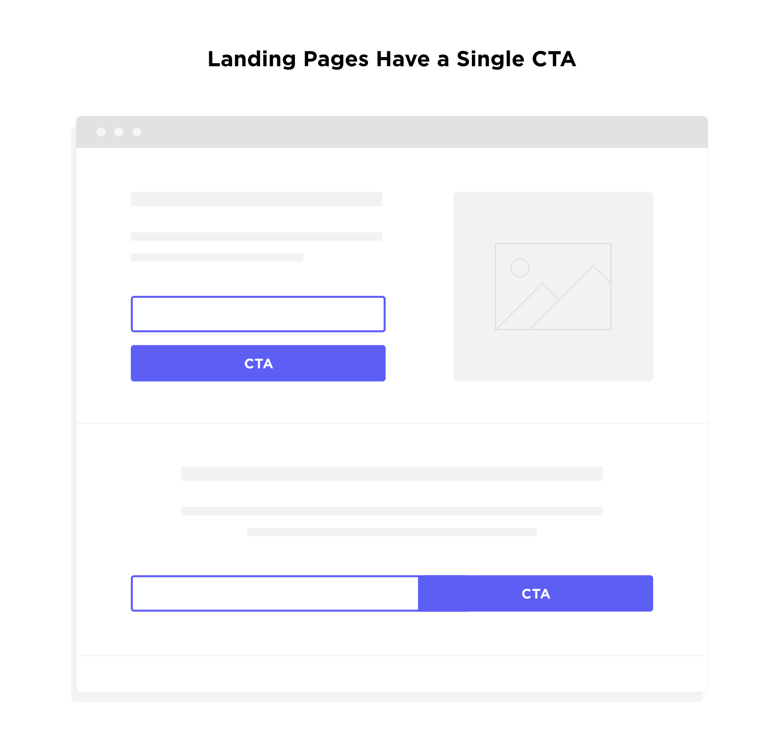 Landing Pages Have A Single CTA